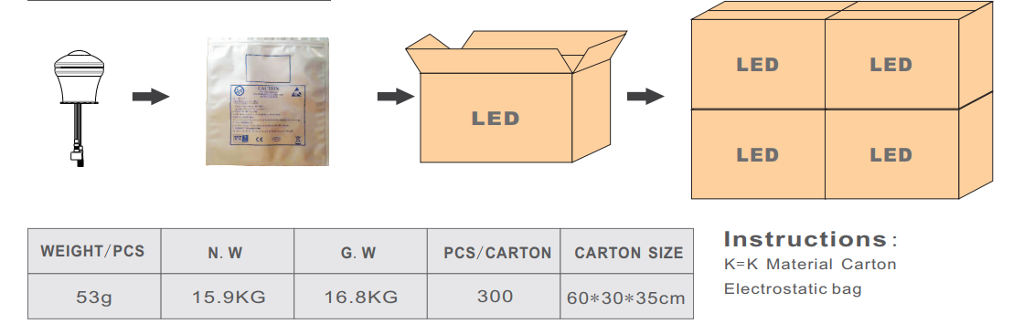 5050 led amusement light with housing