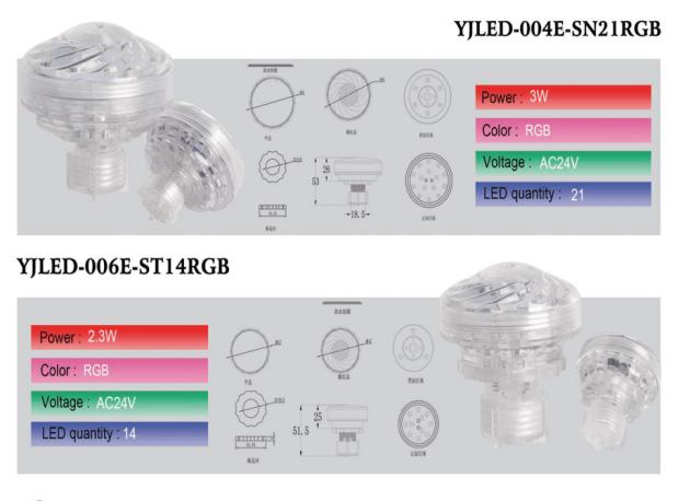 automatic RGB led lights ip65