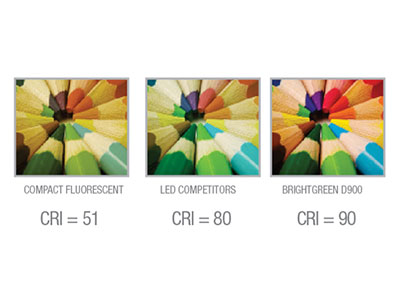 On the importance of Outdoor led rgb flood lights color rendering index R9